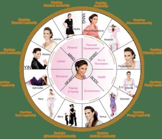 Den feminine version af maskulin disciplin